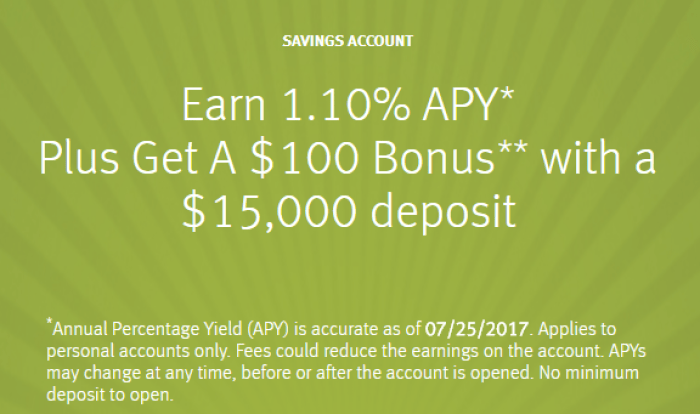 discover bank savings bonus 100