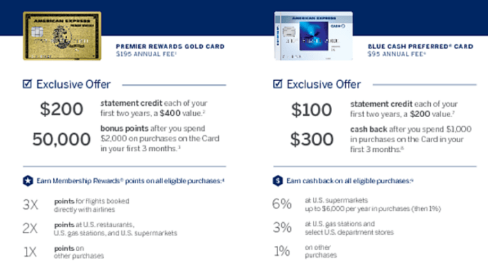 amex Corporate card offers