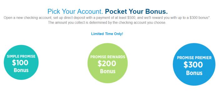 Camden Nation Bank bonus 300