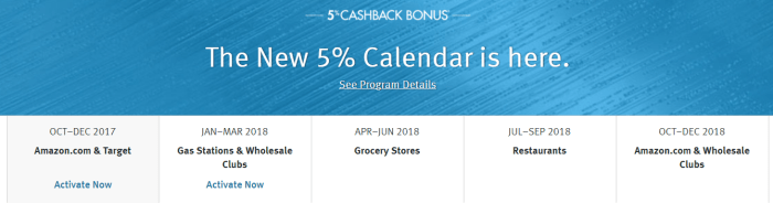 Discover 5% Bonus Categories