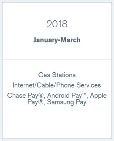 Chase Freedom Bonus Categories Q1 2018