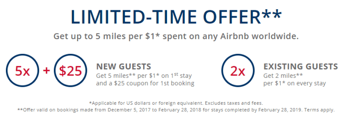 Double Delta SkyMiles On Airbnb Bookings