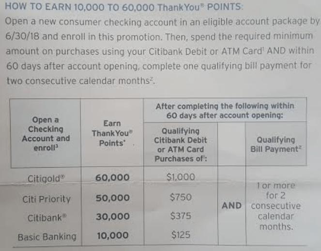 Citi Checking Bonus 60K AA miles