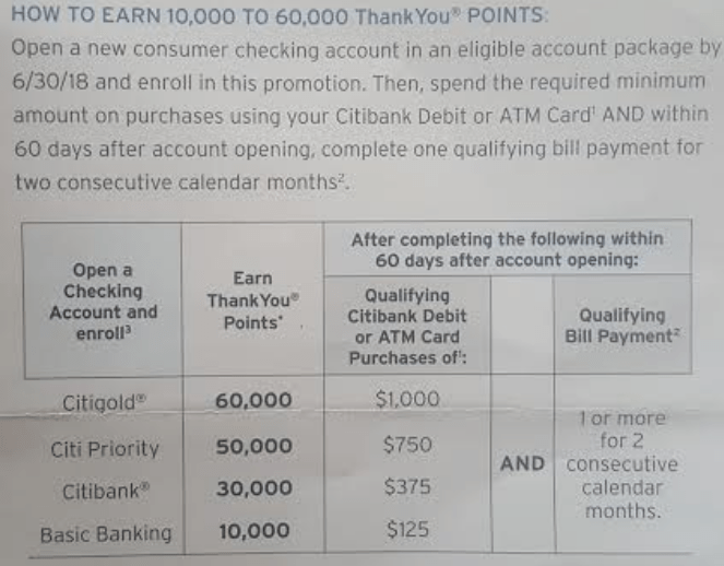 Citi Checking Bonus 60K AA miles