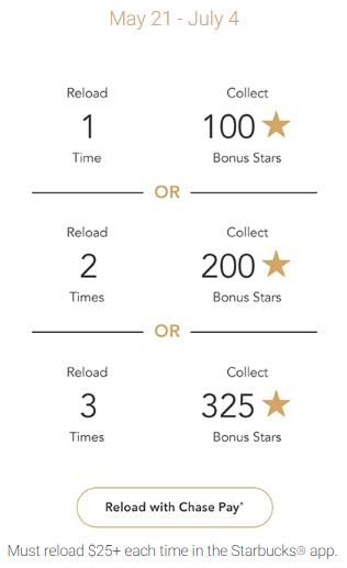 starbucks promotion 325 stars
