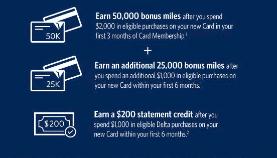 Amex Delta Cards Offers Without Lifetime Language