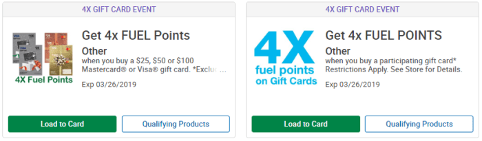 4X Fuel Points at Kroger