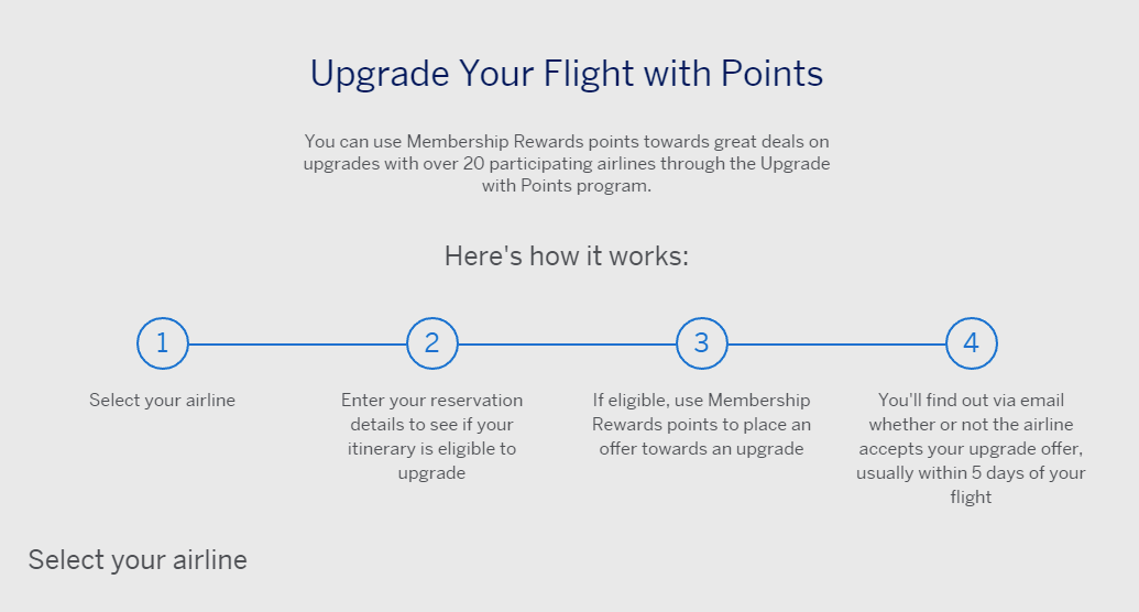 American Express Launches 'Upgrade with Points' Program