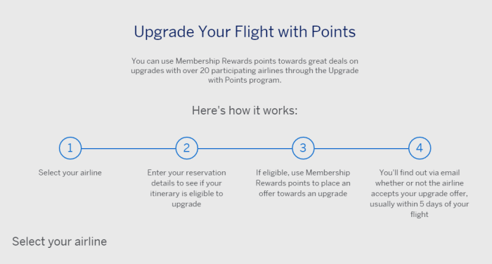 amex upgrade with points
