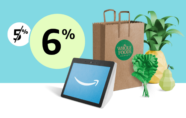 Amazon Prime Rewards Visa Card 6%