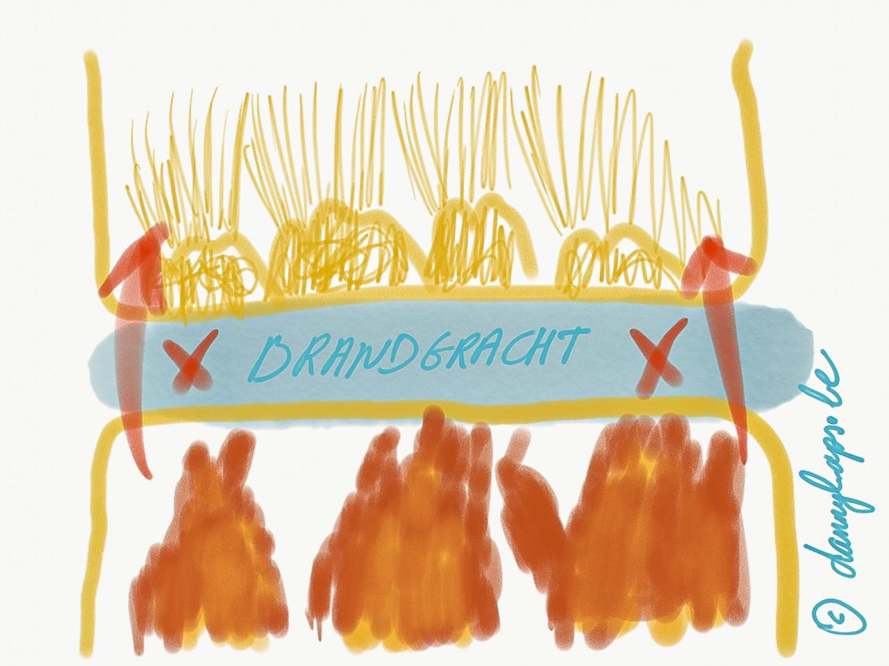 Brand Groot Schietveld - Brandgracht