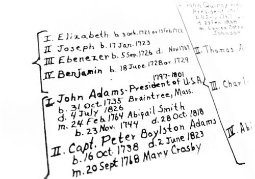 John Adams on my family tree
