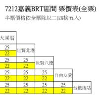 嘉義BRT | 3分鐘搞懂!嘉義BRT 票價 時刻表 班次