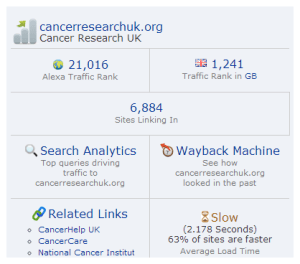 Alexa ranking – CancerResearchUK