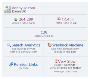 Alexa ranking – DannyUK