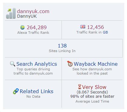 Alexa ranking - DannyUK. Taken from the article Google Pagerank vs Domain Authority by DannyUK.com