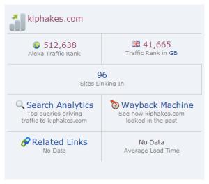 Alexa ranking – KipHakes