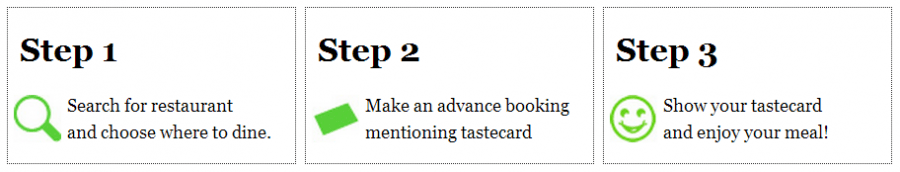 Taste Card - How to use it - Taken from an article by DannyUK.com