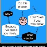 The-parent-child-conversation-cycle-150×150