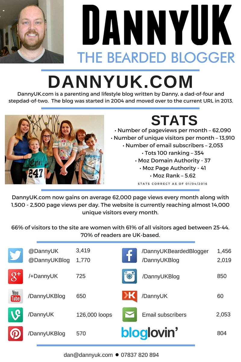 DannyUK Media Pack - April 2016 - Page 1