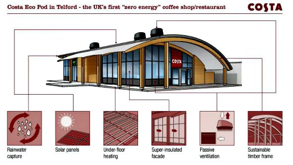 Costa Coffee Eco Pod in Telford