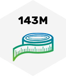143 Meter
