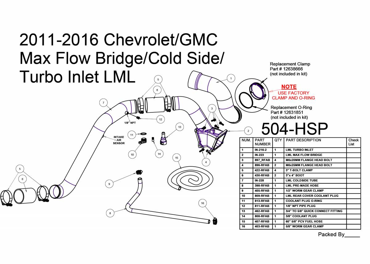 Chevrolet Gmc Max Flow Bridge Cold Side Tube
