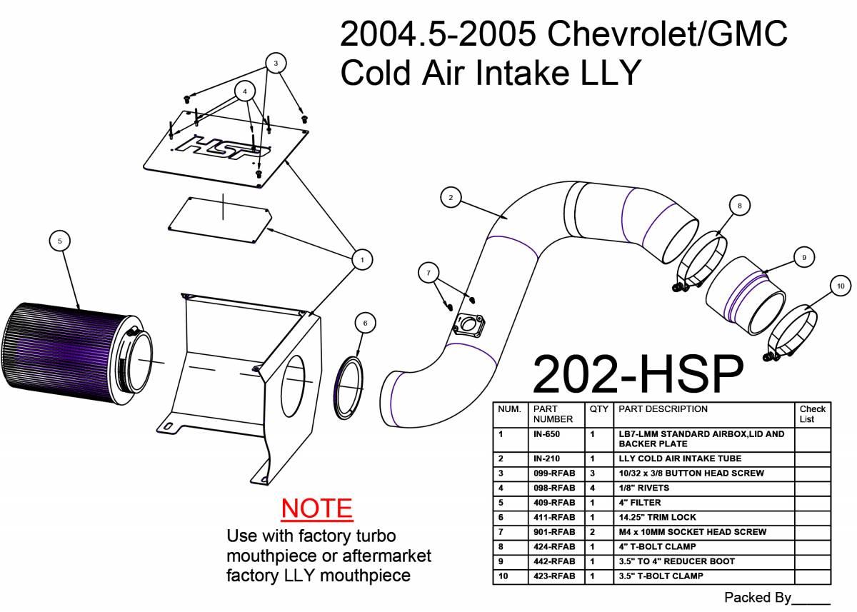 2004.5-2005 Chevrolet / GMC Cold Air Intake White HSP Diesel
