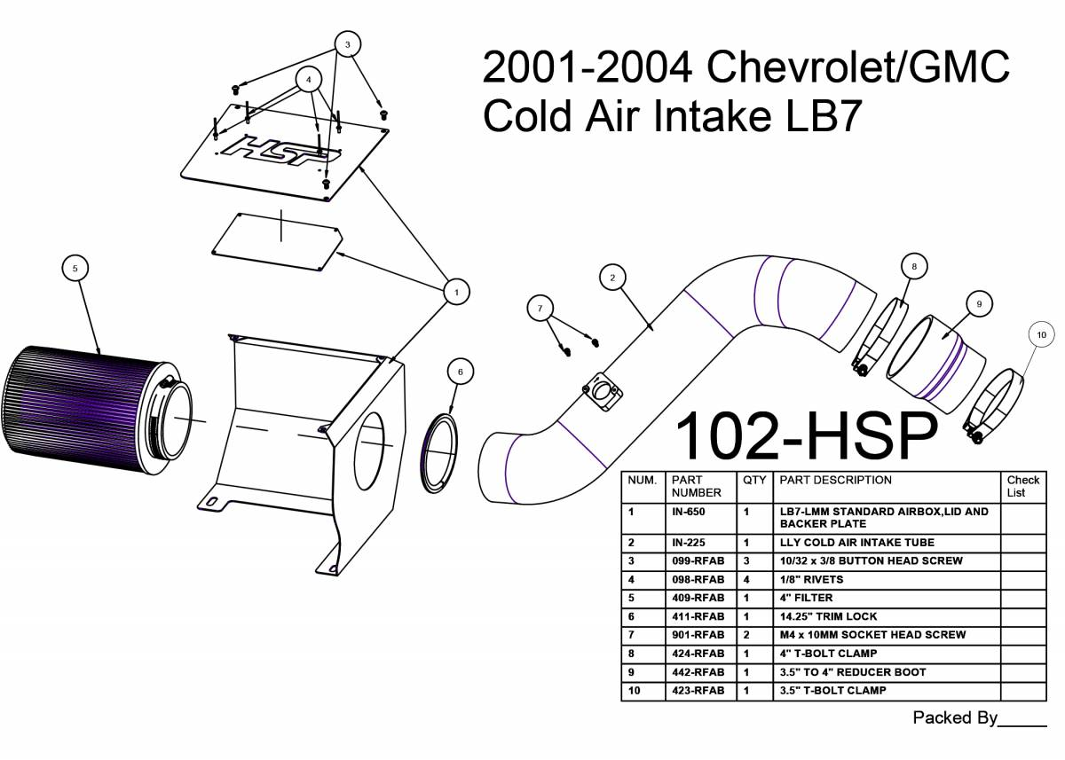 2001-2004 Chevrolet / GMC Cold Air Intake Raw HSP Diesel