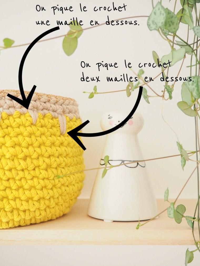 Crocheter une corbeille avec une jolie bordure