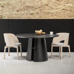 cep table