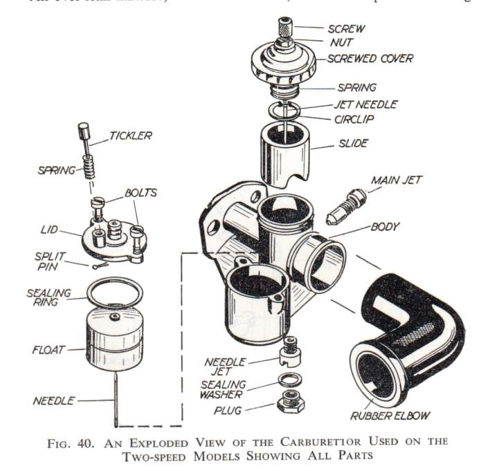 50cc Scooter Carburetor Hose Diagram, 50cc, Get Free Image
