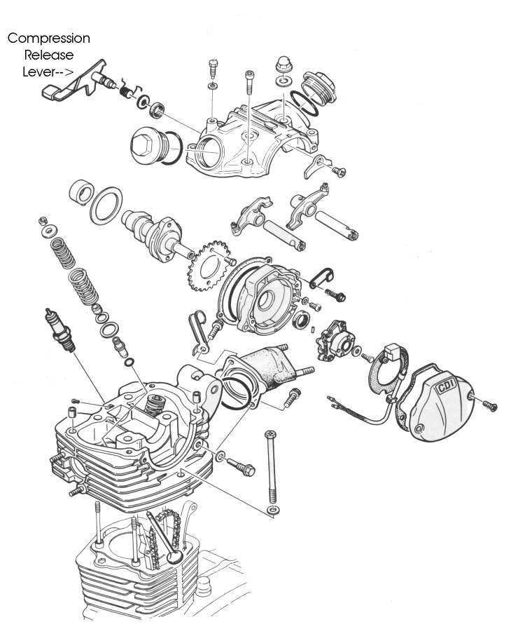 Dan's Motorcycle Four Stroke Compression Releases
