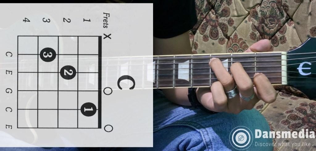 cara bermain gitar untuk pemula hingga