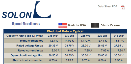 Solar panel efficiency ratings... (2/3)
