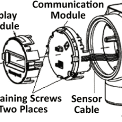 Honeywell Pressure Transmitter Wiring Diagram 88 Toyota 22re Engine Smart Design Makes Communication Card Swap Of Smartline Modular System