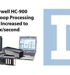honeywell hc900 analog loop processing speed increased jpg [ 8064 x 4464 Pixel ]