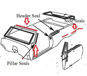 DMPS-3515-6568C Mopar Convertible Top Header & Side Seal
