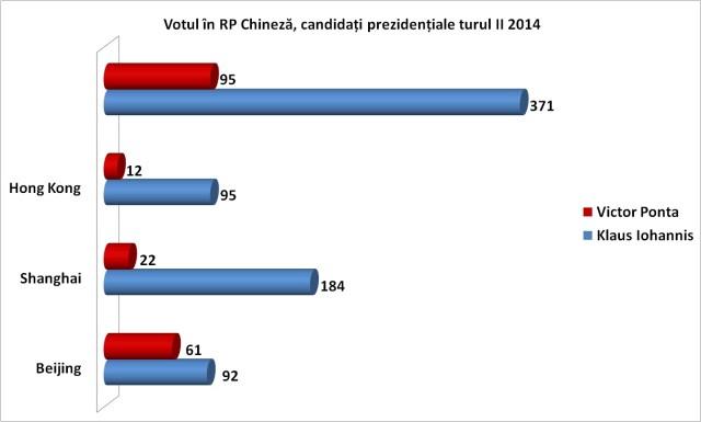 Votul in RP Chineza, pe candidati la prezidentiale turul II 2014