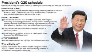 Xi Jinping la G20