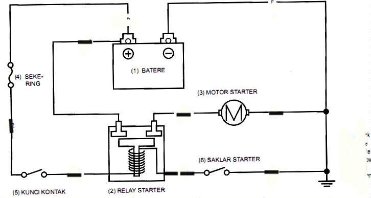 catatan kecil  mencoba mengenal starter elektrik ah