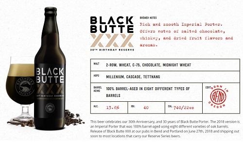 Black Butte XXX Rexerve