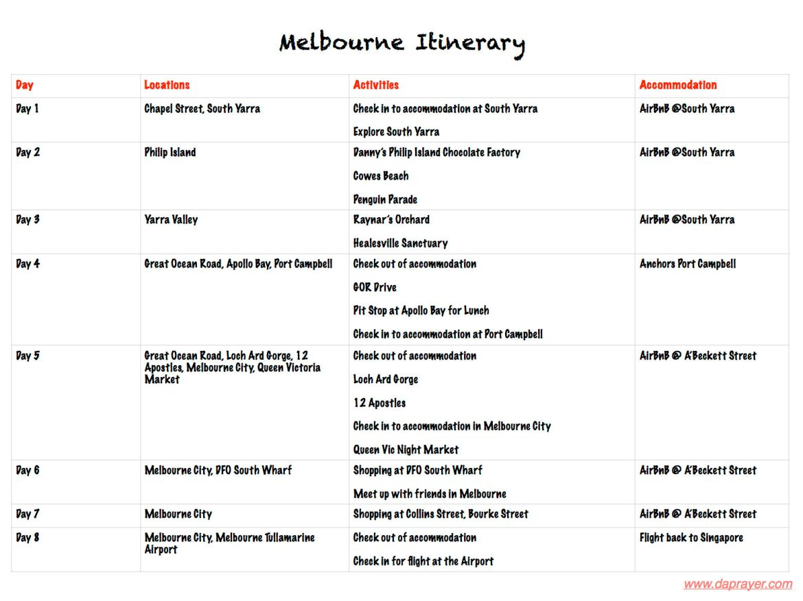 Melbourne 2015 Itinerary