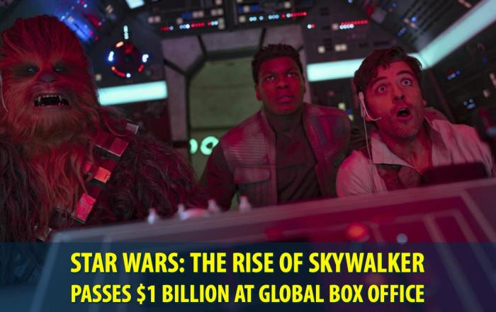 Star Wars: The Rise of Skywalker Passes $1 Billion at Global Box Office