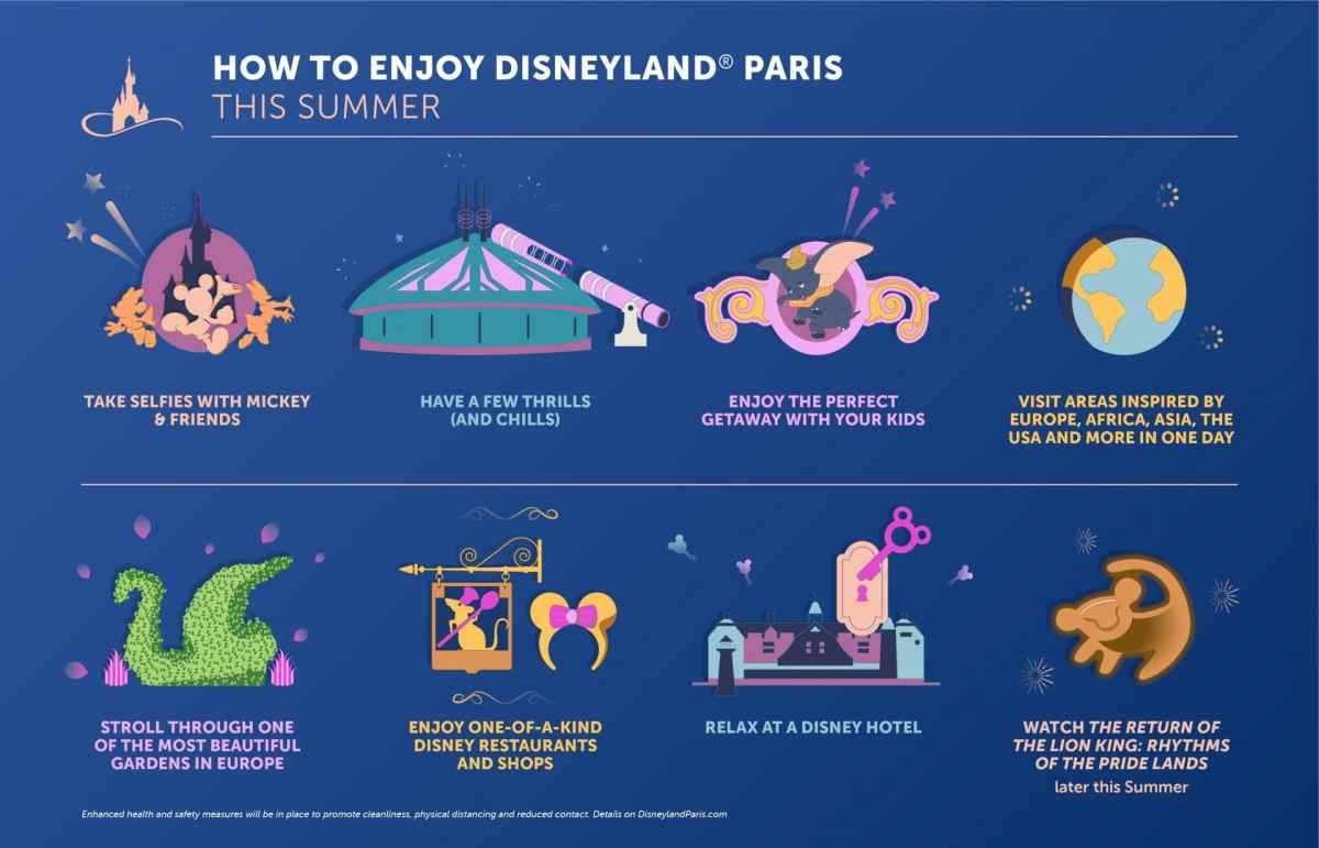 Disneyland Paris Infographic - How to Enjoy Disneyland Paris This Summer