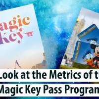 A Look at the Metrics of the Magic Key Pass Program