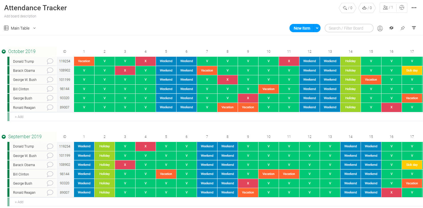 Monday.com makes tracking days off a lot less painful. Attendance Tracker Template Monday Com