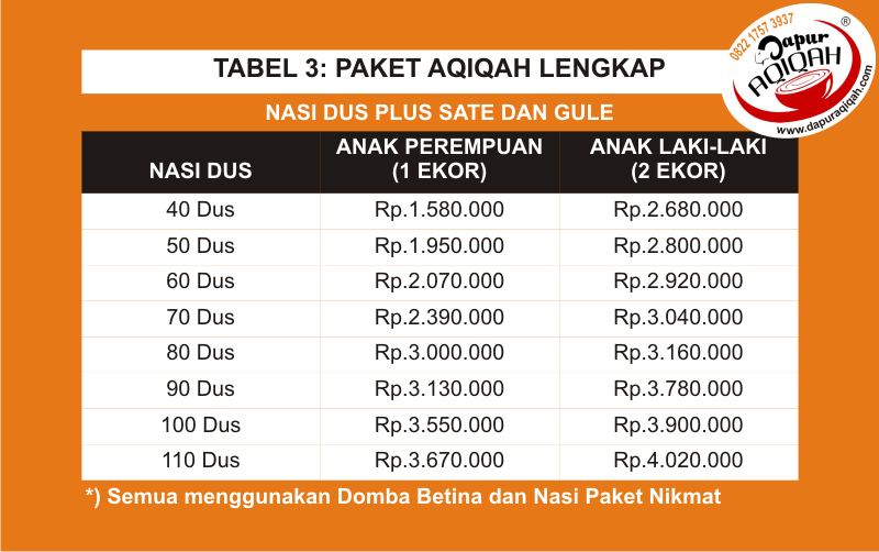 harga paket aqiqah bandung murah dapur aqiqah 4