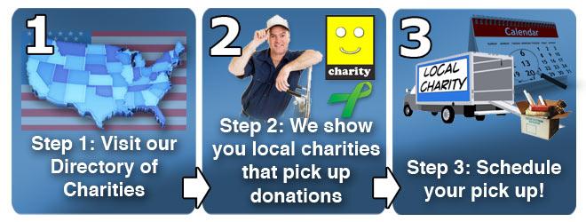 Ohio Donation Pickup  DonationTown