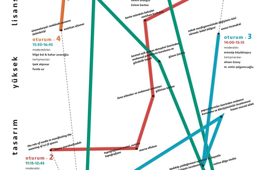 Mimari Tasarım Yüksek Lisans Programı 2018-2019 Bahar Yarıyılı Sonu Tez Seminer Sunumları